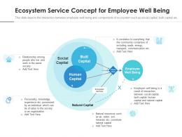 Ecosystem Service Concept For Employee Well Being