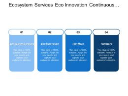 Ecosystem Services Eco Innovation Continuous Engineering React Data