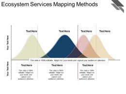 Ecosystem Services Mapping Methods Sample Ppt Files