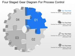 ed Four Staged Gear Diagram For Process Control Powerpoint Template