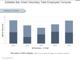 Editable Bar Chart Voluntary Total Employee Turnover Ppt Icon