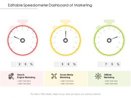 Editable Speedometer Dashboard Of Marketing