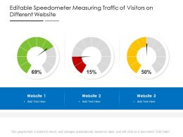Editable Speedometer Measuring Traffic Of Visitors On Different Website