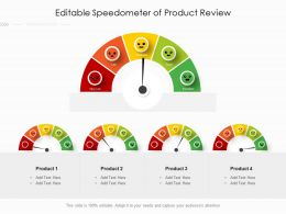 Editable Speedometer Of Product Review