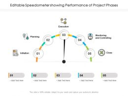 Editable Speedometer Showing Performance Of Project Phases