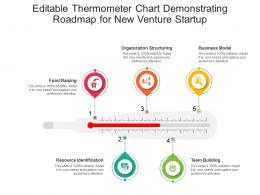 Editable Thermometer Chart Demonstrating Roadmap For New Venture Startup