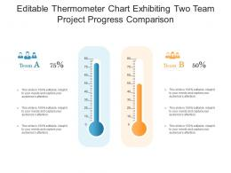 Editable Thermometer Chart Exhibiting Two Team Project Progress Comparison