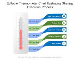 Editable Thermometer Chart Illustrating Strategy Execution Process