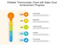 Editable Thermometer Chart With Sales Goal Achievement Progress