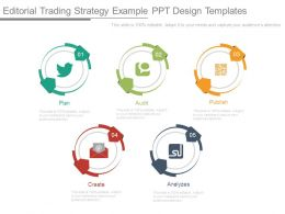 Editorial Trading Strategy Example Ppt Design Templates