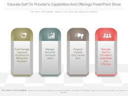 Educate Self On Providers Capabilities And Offerings Powerpoint Show