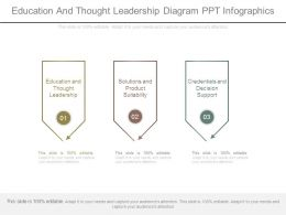 Education And Thought Leadership Diagram Ppt Infographics