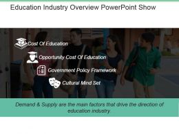 Education Industry Overview Powerpoint Show