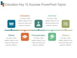 Education Key To Success Powerpoint Topics