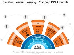 Education Leaders Learning Roadmap Ppt Example