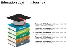 Education Learning Journey Powerpoint Slide Show