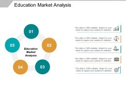 Education Market Analysis Ppt Powerpoint Presentation Inspiration Background Cpb