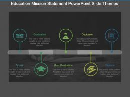 Education Mission Statement Powerpoint Slide Themes