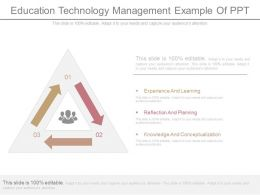Education Technology Management Example Of Ppt