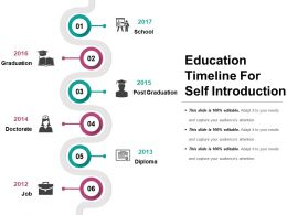 Education Timeline For Self Introduction Presentation Images