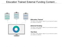 Education Trained External Funding Content Development Competitor Analysis