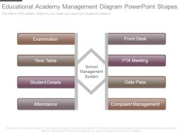 Educational Academy Management Diagram Powerpoint Shapes