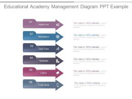 Educational Academy Management Diagram Ppt Example
