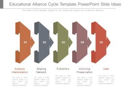 Educational Alliance Cycle Template Powerpoint Slide Ideas