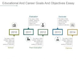 Educational And Career Goals And Objectives Essay Powerpoint Slide Background Designs