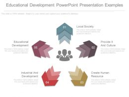 Educational Development Powerpoint Presentation Examples