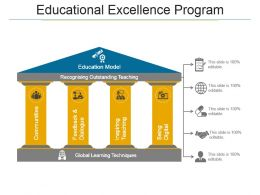 Educational Excellence Program Powerpoint Presentation Examples