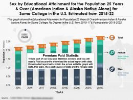 Educational Fulfilment By Sex For 25 Years And Over Alaska Native Alone For Some College In The US 2015-2022