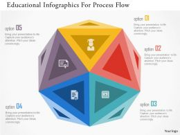 Educational Infographics For Process Flow Flat Powerpoint Design