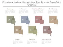 Educational Institute Merchandising Plan Template Powerpoint Graphics