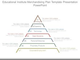 Educational Institute Merchandising Plan Template Presentation Powerpoint