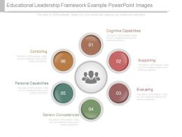 Educational Leadership Framework Example Powerpoint Images