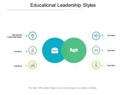 Educational Leadership Styles Ppt Powerpoint Presentation Model Design Inspiration Cpb