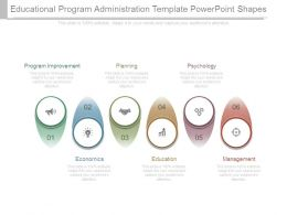 Educational Program Administration Template Powerpoint Shapes