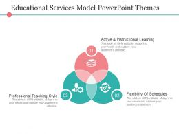 Educational Services Model Powerpoint Themes