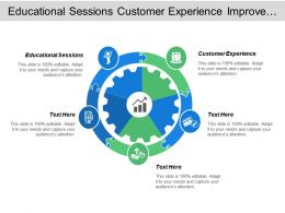 Educational Sessions Customer Experience Improve Customer Service Strategy