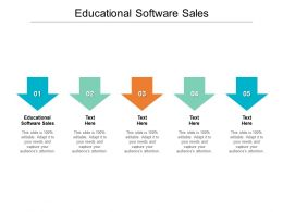 Educational Software Sales Ppt Powerpoint Presentation Gallery Template