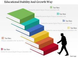 Educational Stability And Growth Way Flat Powerpoint Design