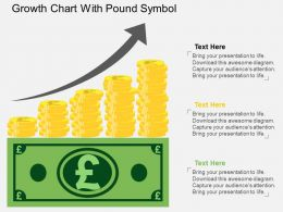 ee Growth Chart With Pound Symbol Flat Powerpoint Design