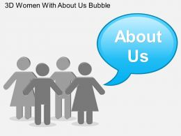 ef 3d Women With About Us Bubble Powerpoint Template