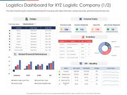 Effect Fuel Price Increase Logistic Business Logistics Dashboard For Xyz Logistic Company Inventory Ppt Grid