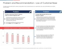 Effect Fuel Price Increase Logistic Business Problem And Recommendation Loss Of Customer Base Ppt Icon