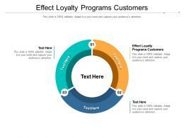 Effect Loyalty Programs Customers Ppt Powerpoint Presentation Gallery Graphics Cpb