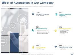 Effect Of Automation In Our Company Ppt Powerpoint Presentation Inspiration Design Inspiration