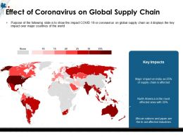 Effect Of Coronavirus On Global Supply Chain Nations Ppt Powerpoint Presentation File Aids