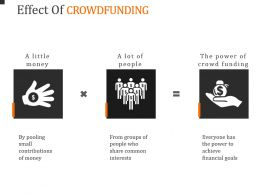 Effect Of Crowdfunding Powerpoint Slide